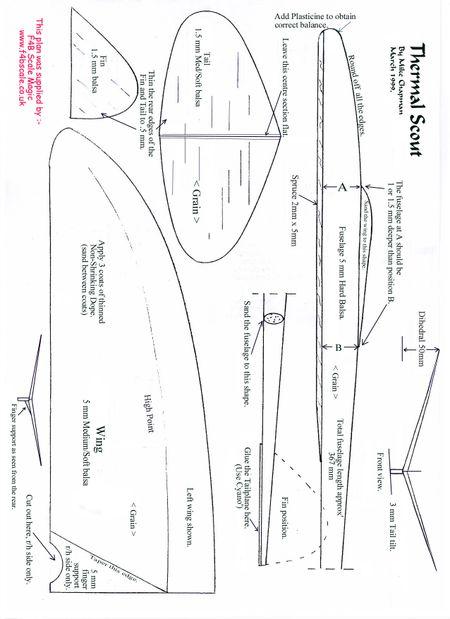 TS Plan